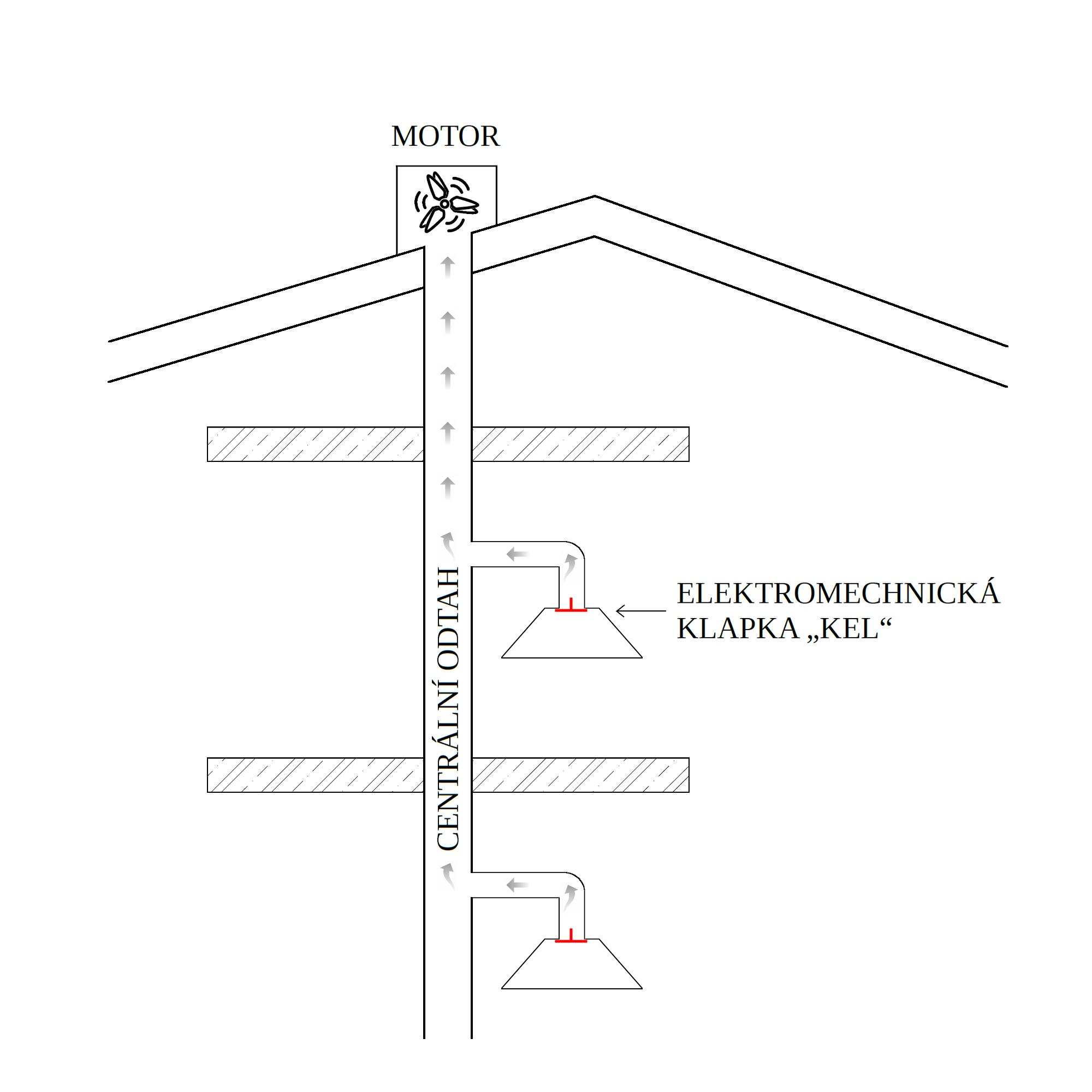 FABER Úprava na centrální odtah + doprava zdarma